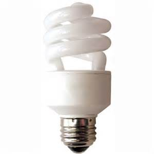 energy efficient light bulb omaha neb furnace repair