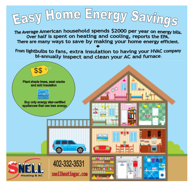 save dollars on heating cooling bills omaha furance repair company